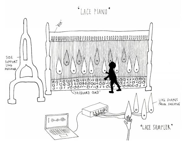 lace piano